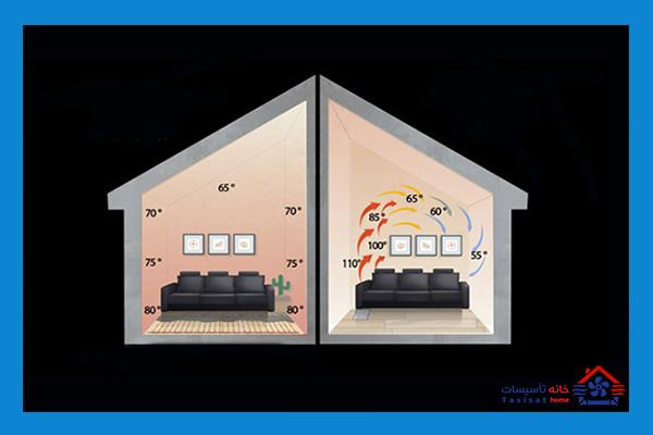 تفاوت گرمایش هیتر با گرمایش تابشی